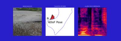deepterrain_dataset